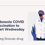 Indonesia COVID vaccination to start Wednesday using Sinovac drug